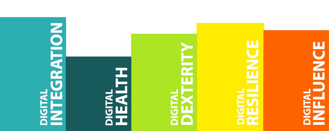web stranice za pronalaženje mentalnog zdravlja lokalna aplikacija za upoznavanje